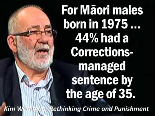Kim Workman - Maori males b.1975 44% had Corrections sentence by 35