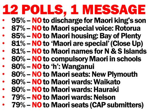 Polls - 12 polls, 1 message